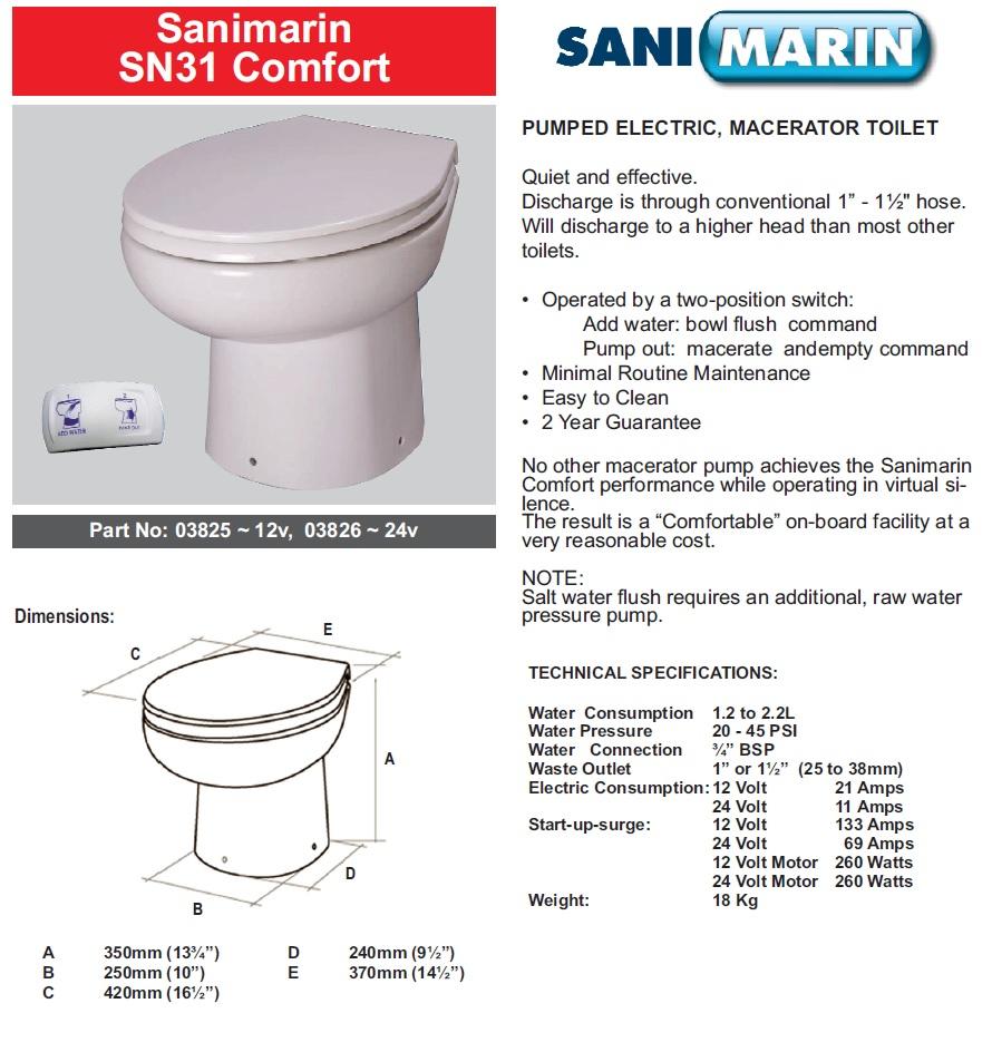 jabsco marine toilet manual pdf